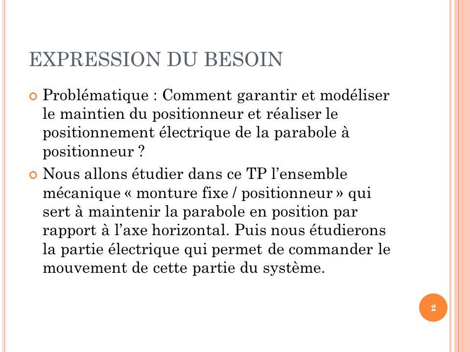 EXPRESSION DU BESOIN
