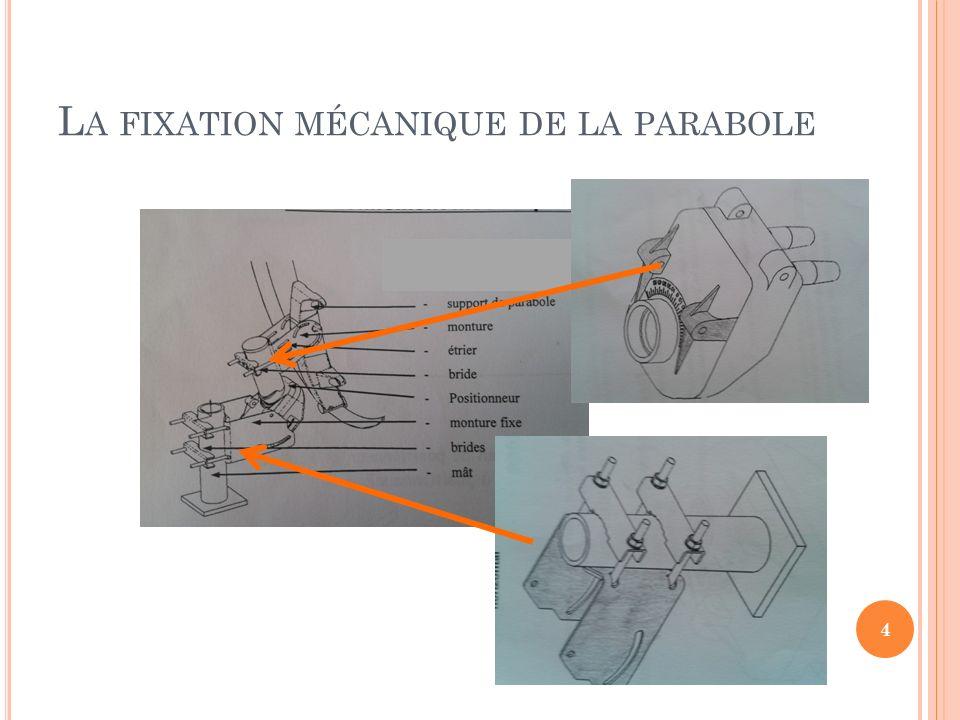 La fixation mécanique de la parabole