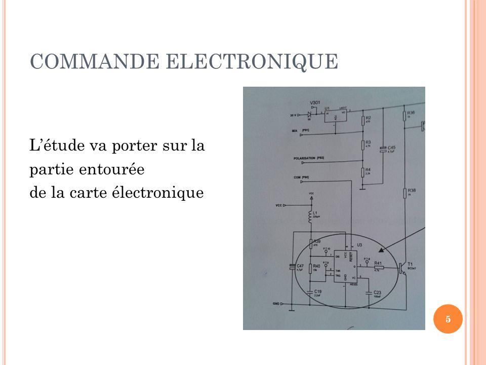 COMMANDE ELECTRONIQUE