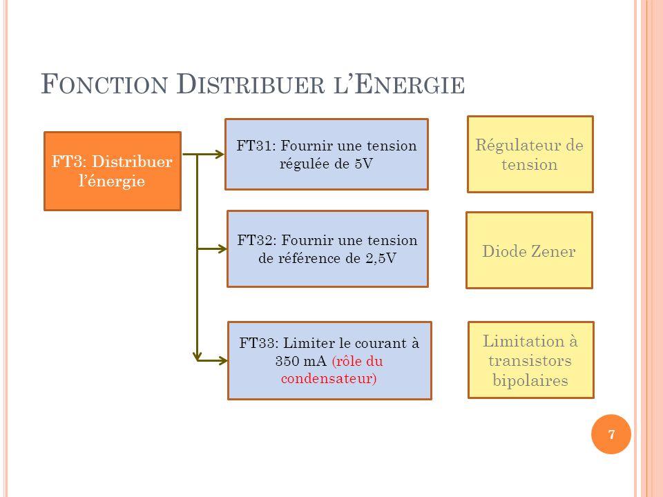 Fonction Distribuer l'Energie