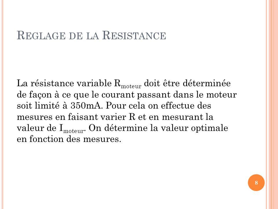 Reglage de la Resistance