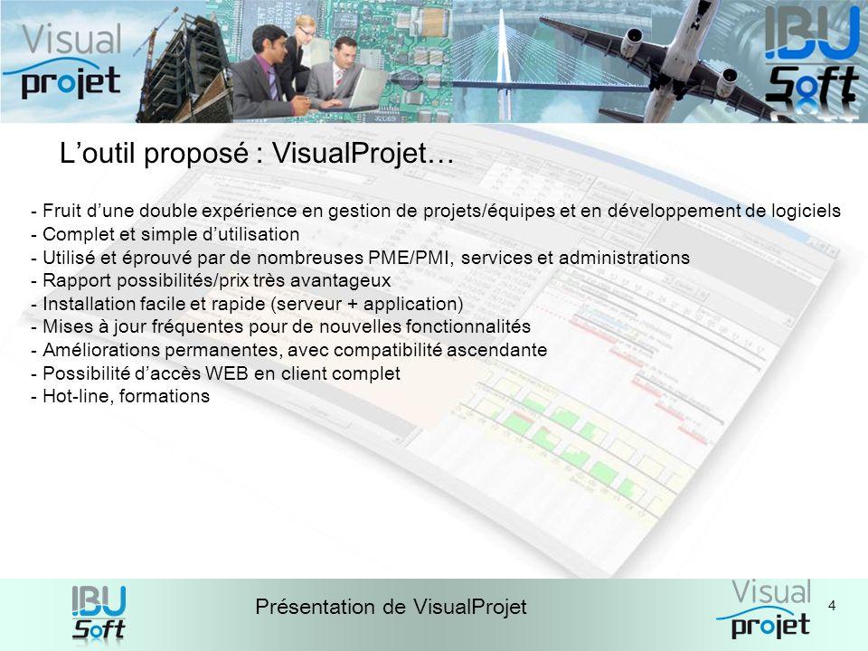 L'outil proposé : VisualProjet…