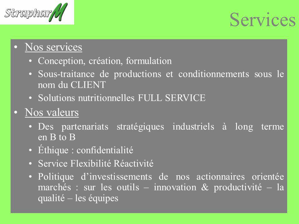 Services Nos services Nos valeurs Conception, création, formulation