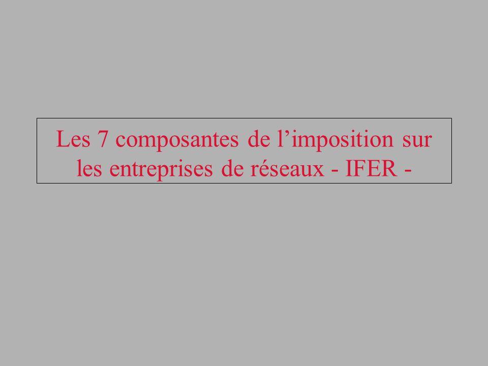 Les 7 composantes de l'imposition sur les entreprises de réseaux - IFER -