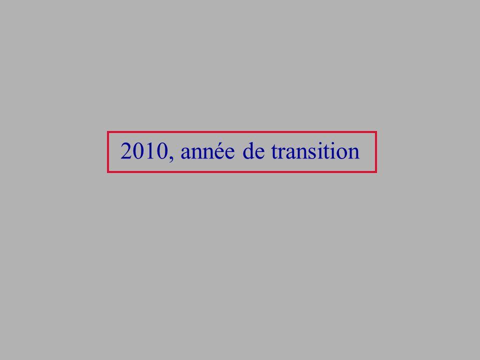 2010, année de transition
