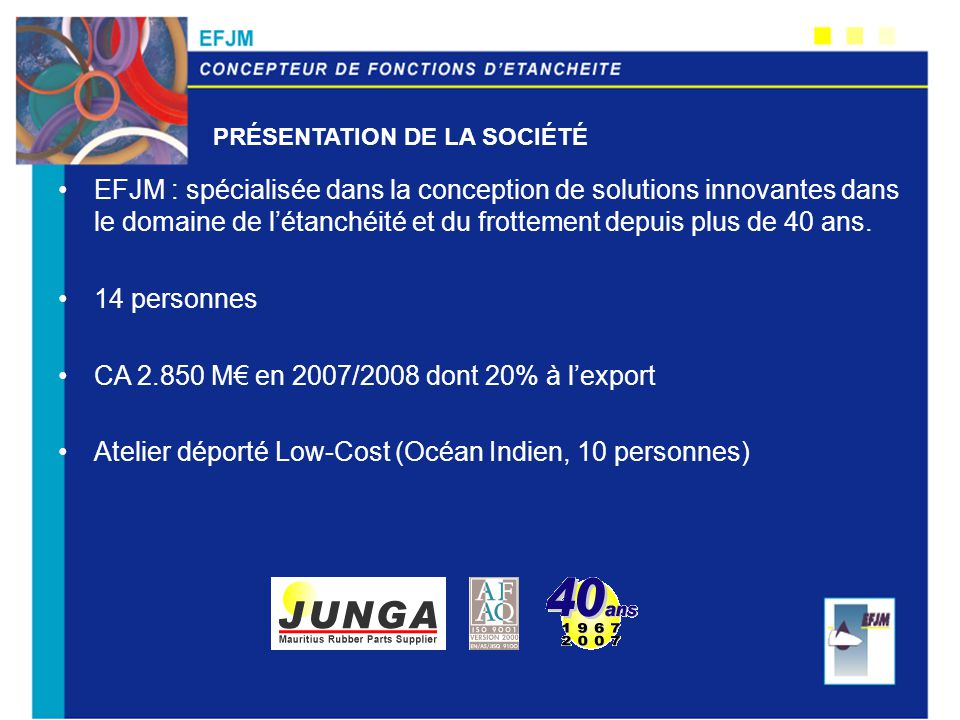 CA 2.850 M€ en 2007/2008 dont 20% à l'export