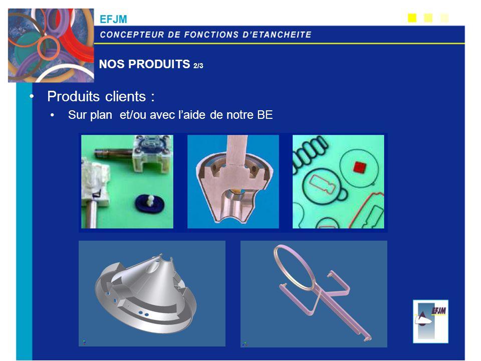Produits clients : NOS produits 2/3