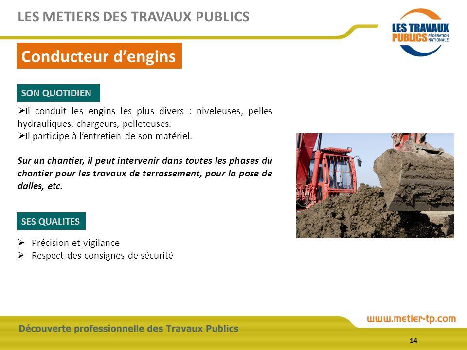 le secteur des travaux publics