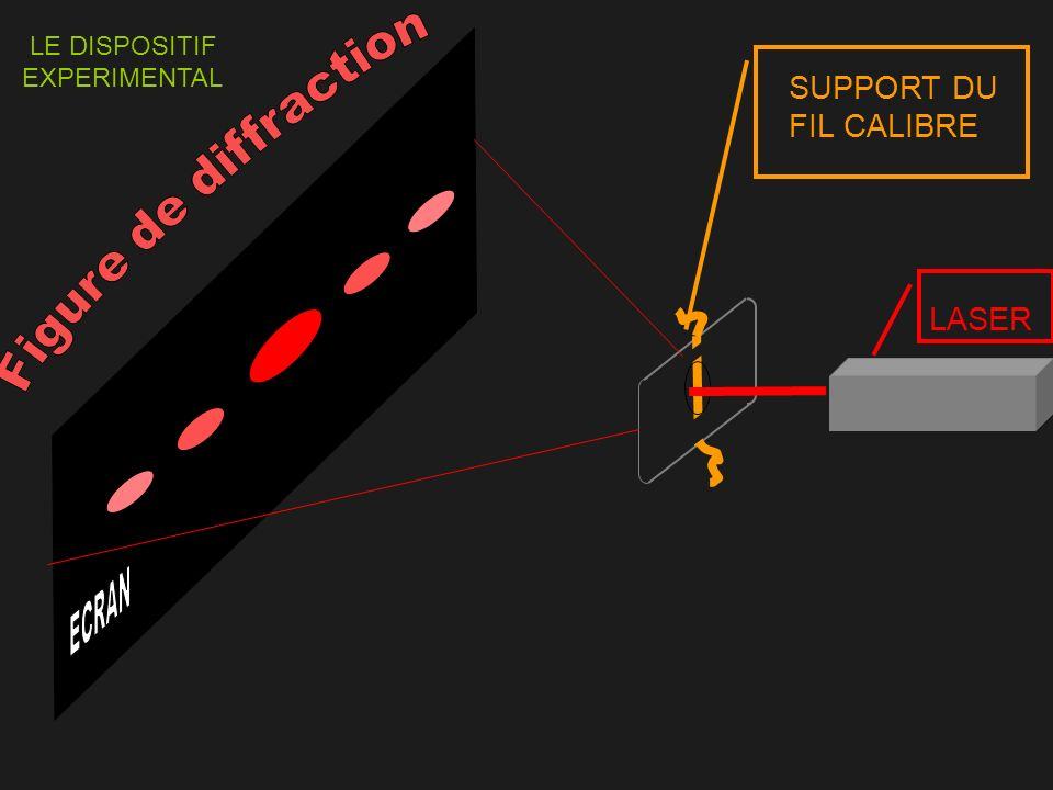 ECRAN Figure de diffraction SUPPORT DU FIL CALIBRE LASER