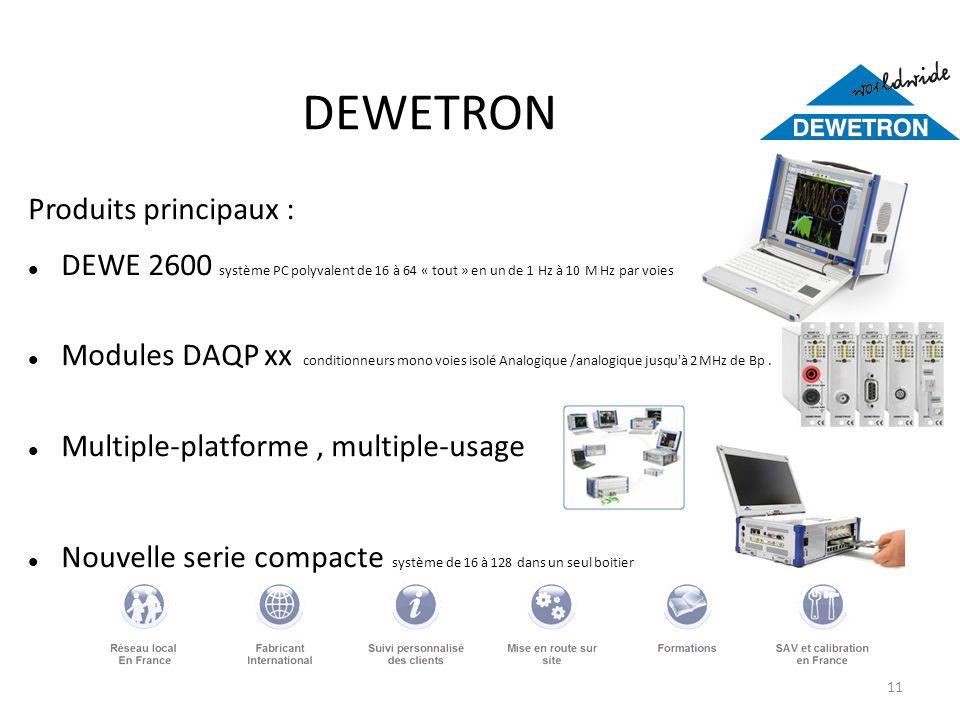 DEWETRON Produits principaux :