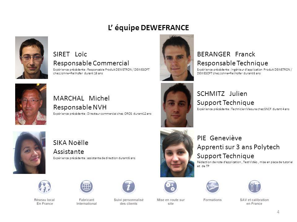L' équipe DEWEFRANCE SIRET Loïc Responsable Commercial BERANGER Franck