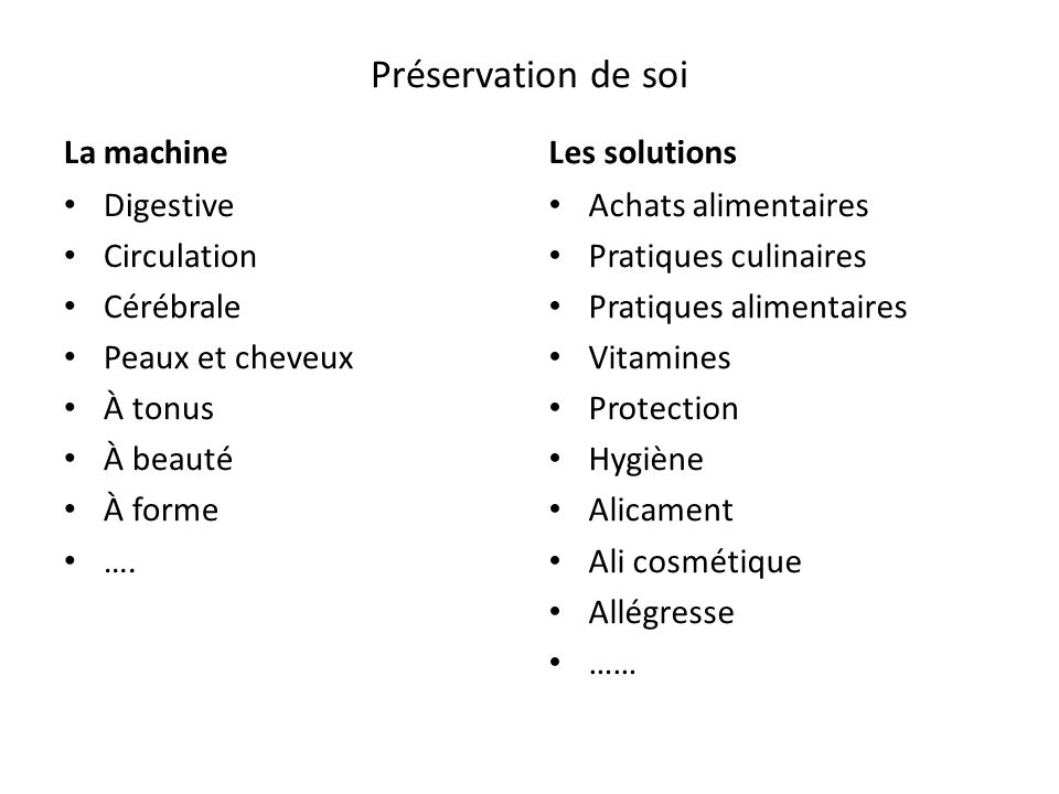 Préservation de soi La machine Les solutions Digestive Circulation