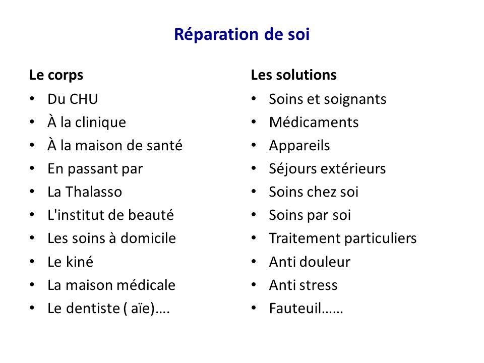Réparation de soi Le corps Les solutions Du CHU À la clinique