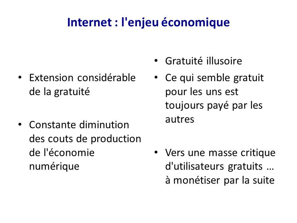 Internet : l enjeu économique