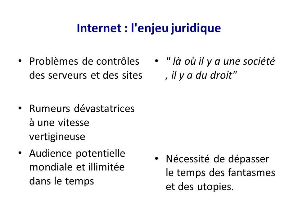 Internet : l enjeu juridique