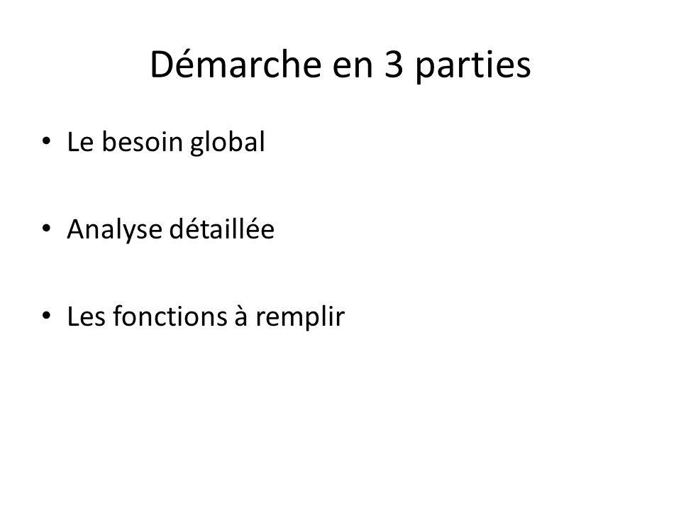 Démarche en 3 parties Le besoin global Analyse détaillée