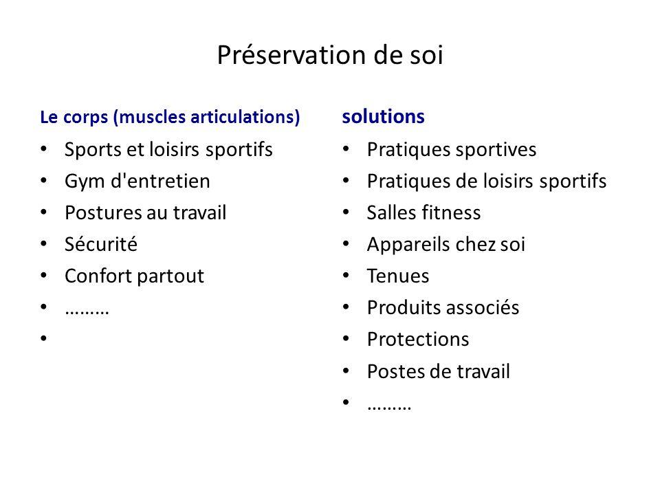 Préservation de soi solutions Sports et loisirs sportifs