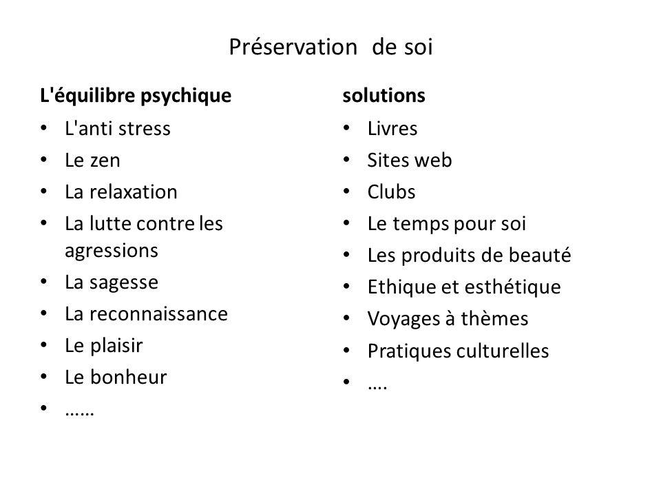 Préservation de soi L équilibre psychique solutions L anti stress