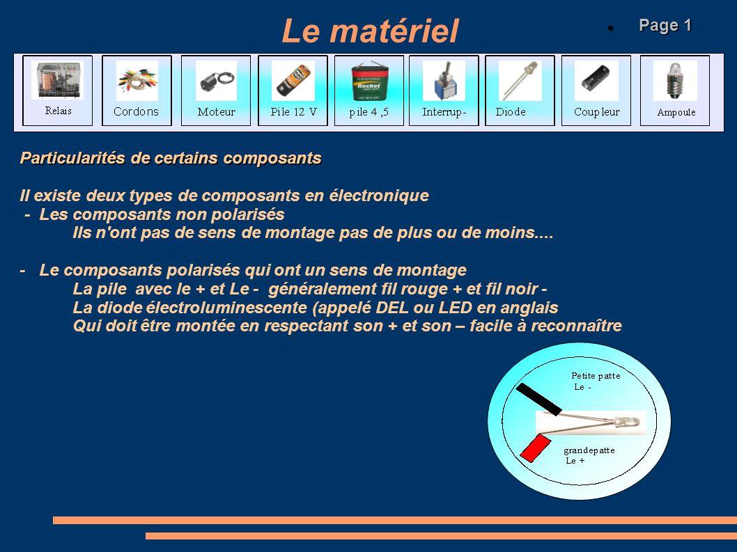 Le matériel Page 1 Particularités de certains composants