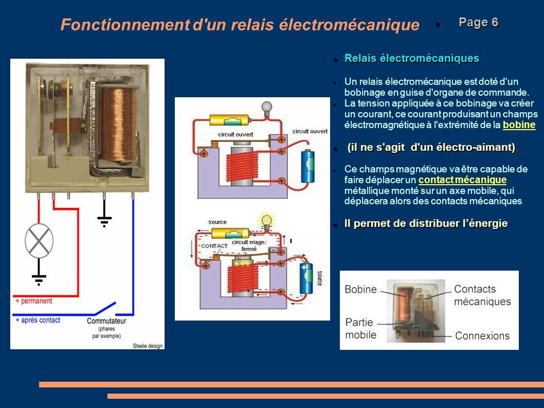 Fonctionnement d un relais électromécanique