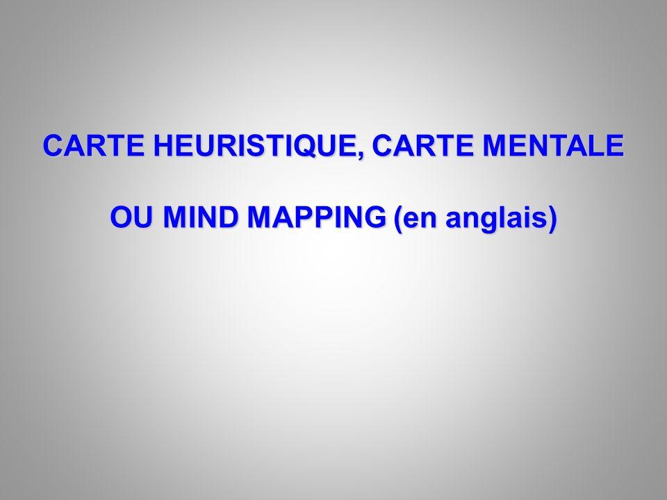 CARTE HEURISTIQUE, CARTE MENTALE OU MIND MAPPING (en anglais)