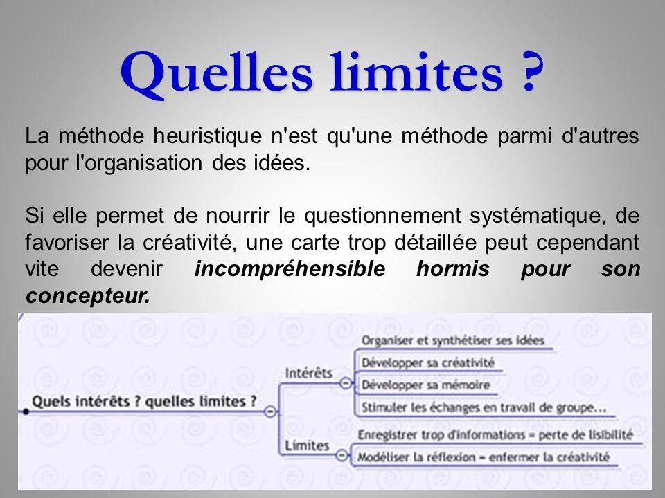 Quelles limites La méthode heuristique n est qu une méthode parmi d autres pour l organisation des idées.