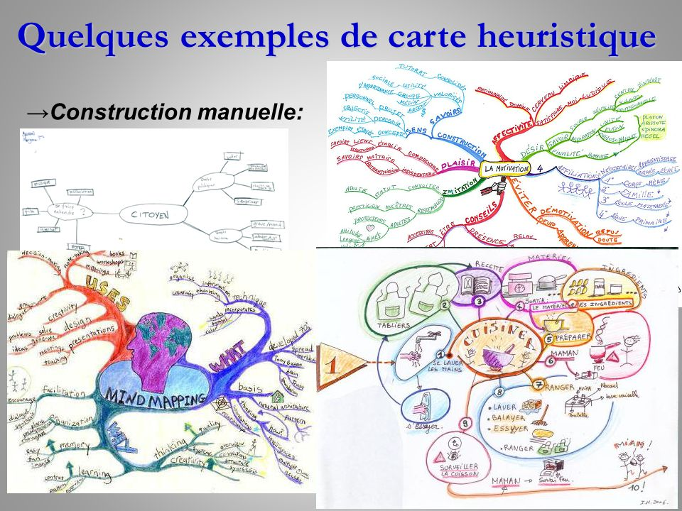 carte heuristique  carte mentale ou mind mapping  en