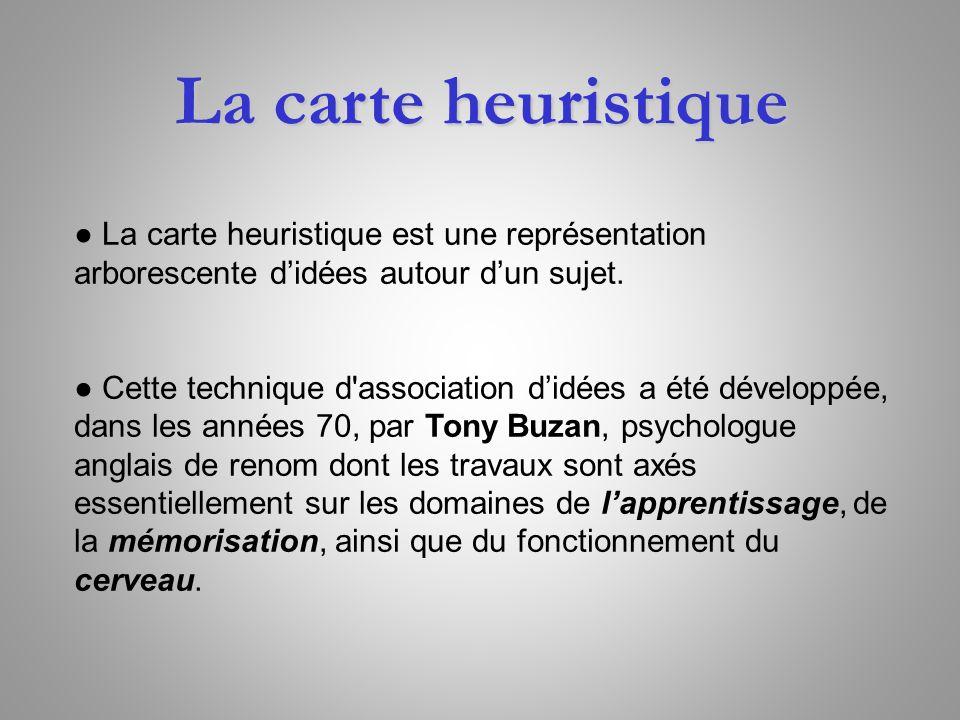 La carte heuristique ● La carte heuristique est une représentation arborescente d'idées autour d'un sujet.