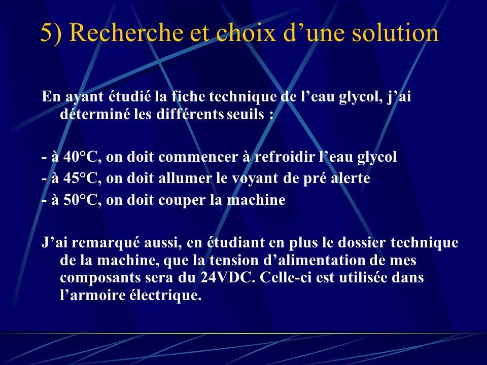 5) Recherche et choix d'une solution
