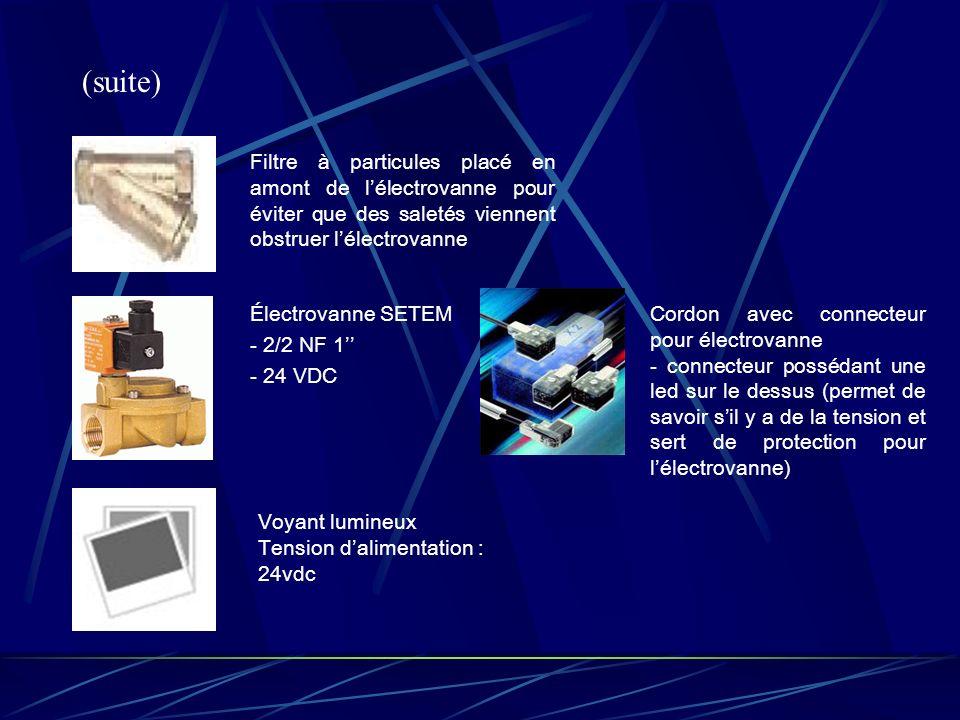 (suite) Filtre à particules placé en amont de l'électrovanne pour éviter que des saletés viennent obstruer l'électrovanne.