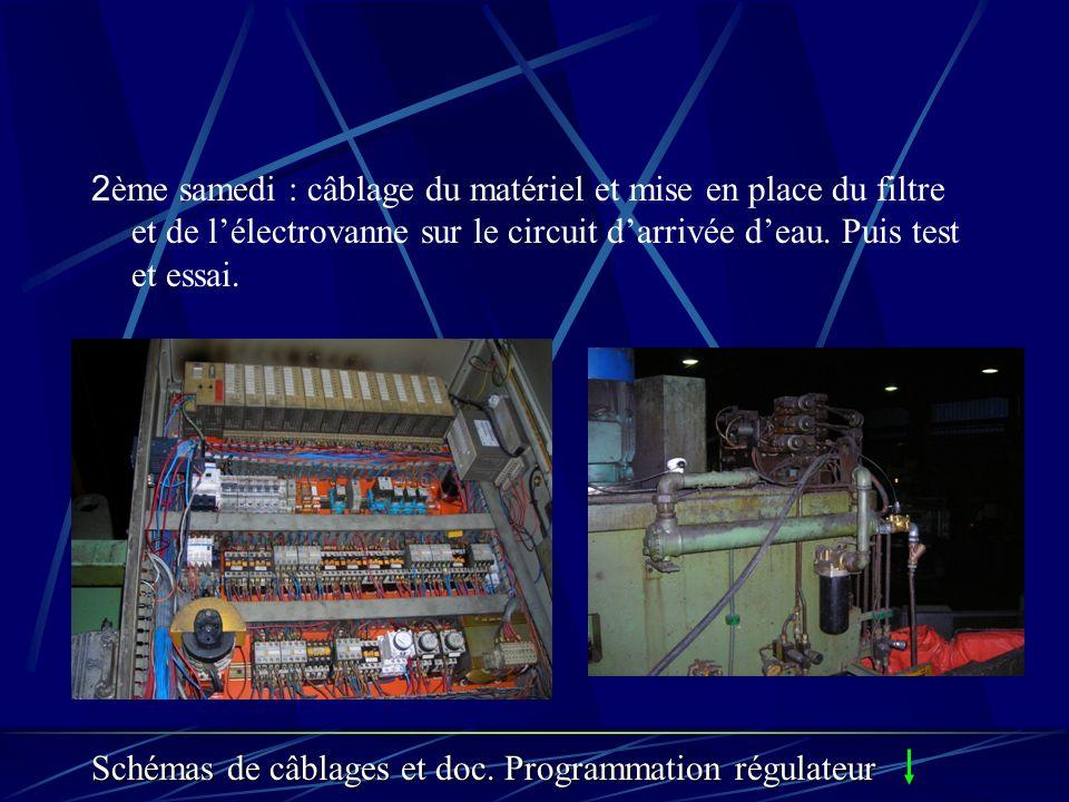 2ème samedi : câblage du matériel et mise en place du filtre et de l'électrovanne sur le circuit d'arrivée d'eau. Puis test et essai.