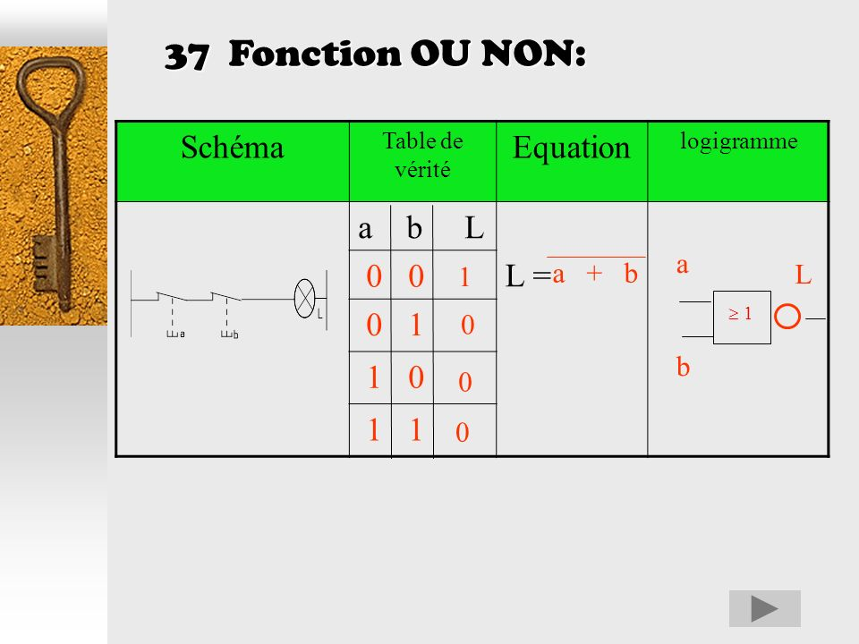 37 Fonction OU NON: Schéma Equation a b L L = 0 0 0 1 1 0 1 1 a a + b