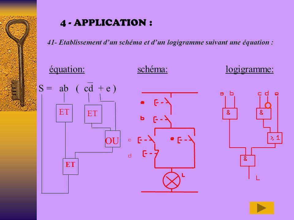 équation: schéma: logigramme: