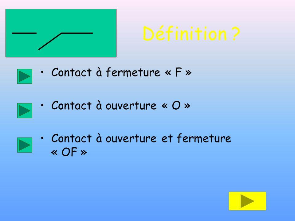 Définition Contact à fermeture « F » Contact à ouverture « O »