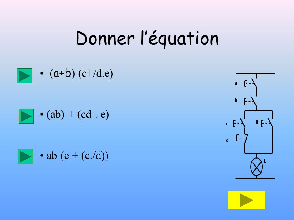 Donner l'équation (a+b) (c+/d.e) (ab) + (cd . e) ab (e + (c./d))