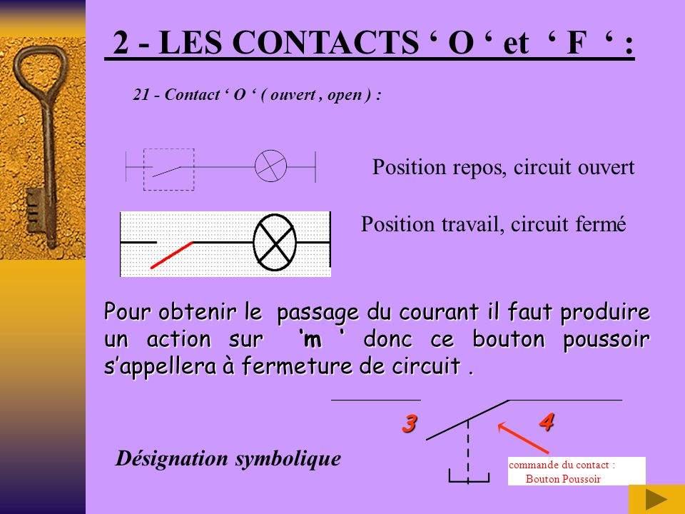 2 - LES CONTACTS ' O ' et ' F ' :