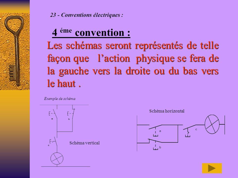 23 - Conventions électriques :