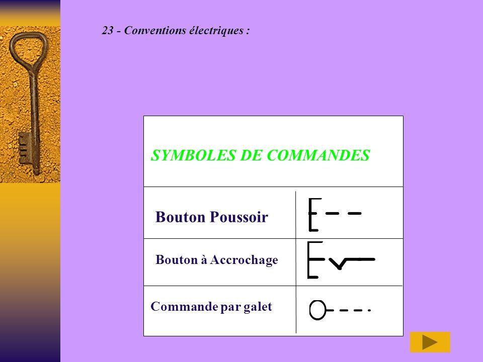 SYMBOLES DE COMMANDES Bouton Poussoir Bouton à Accrochage