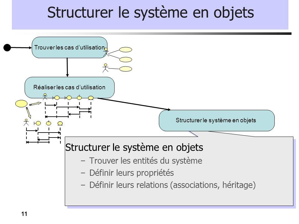 Structurer le système en objets