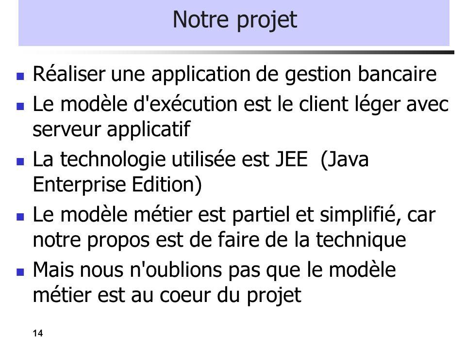 Notre projet Réaliser une application de gestion bancaire
