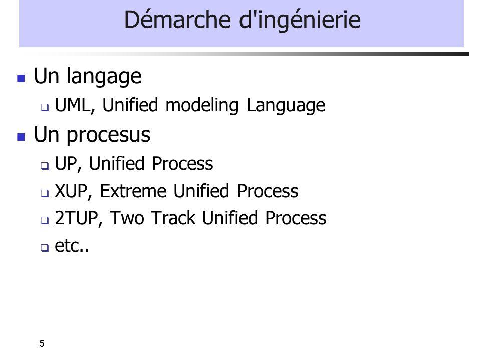 Démarche d ingénierie Un langage Un procesus