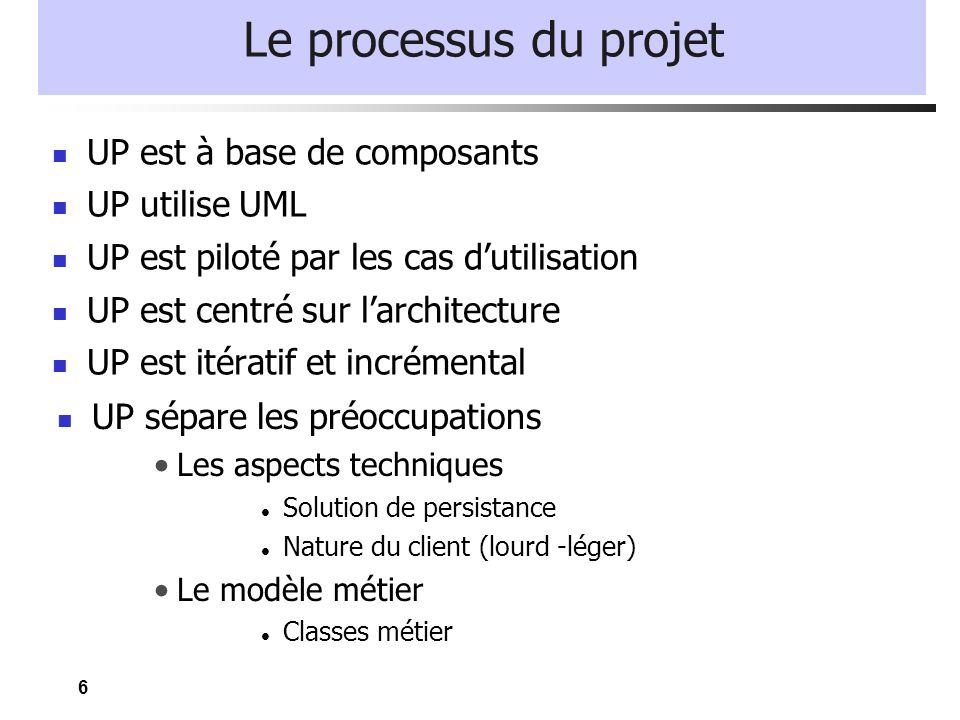 Le processus du projet UP est à base de composants UP utilise UML