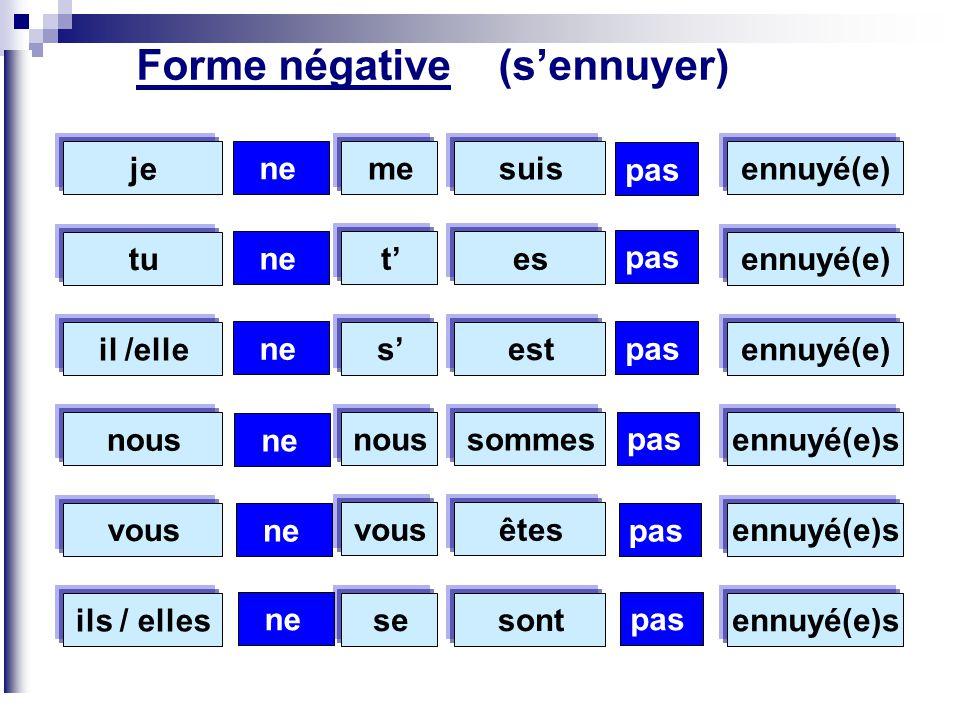 Forme négative (s'ennuyer)