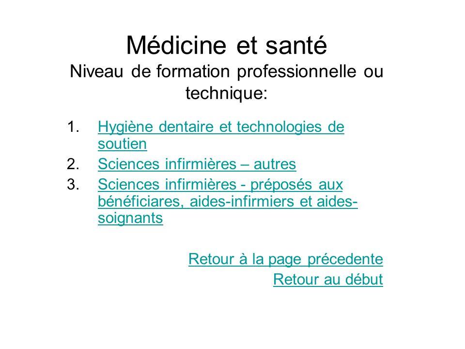 Médicine et santé Niveau de formation professionnelle ou technique: