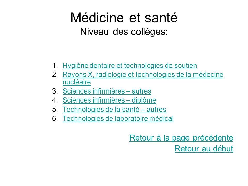 Médicine et santé Niveau des collèges: