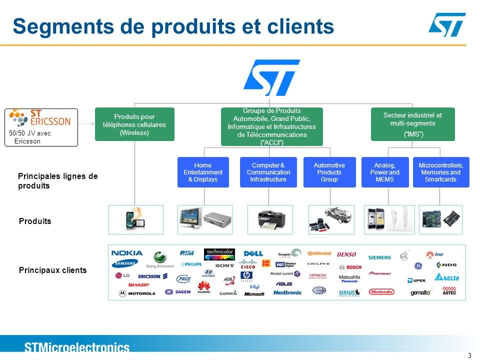 Segments de produits et clients