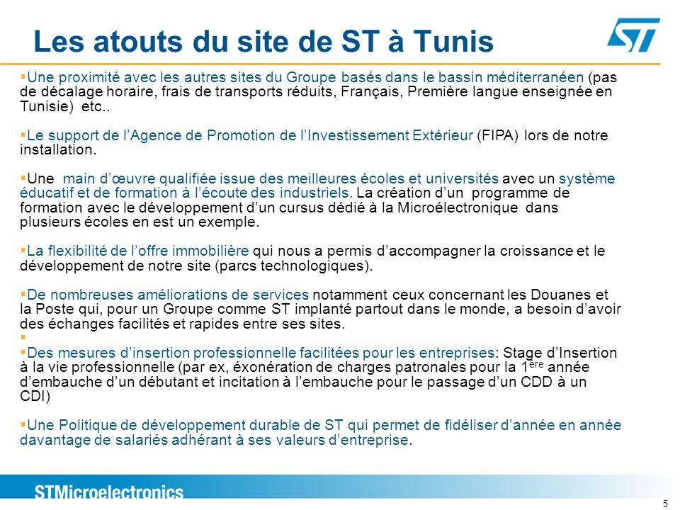 Les atouts du site de ST à Tunis