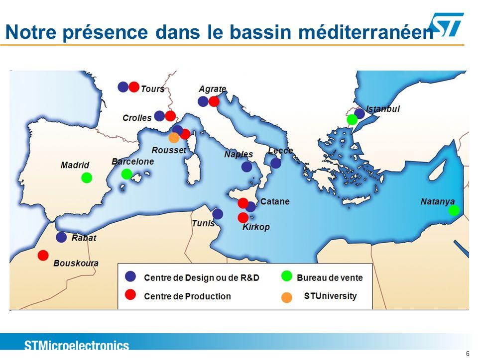 Notre présence dans le bassin méditerranéen