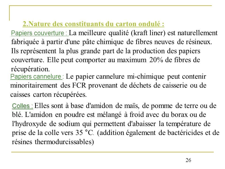 2.Nature des constituants du carton ondulé :