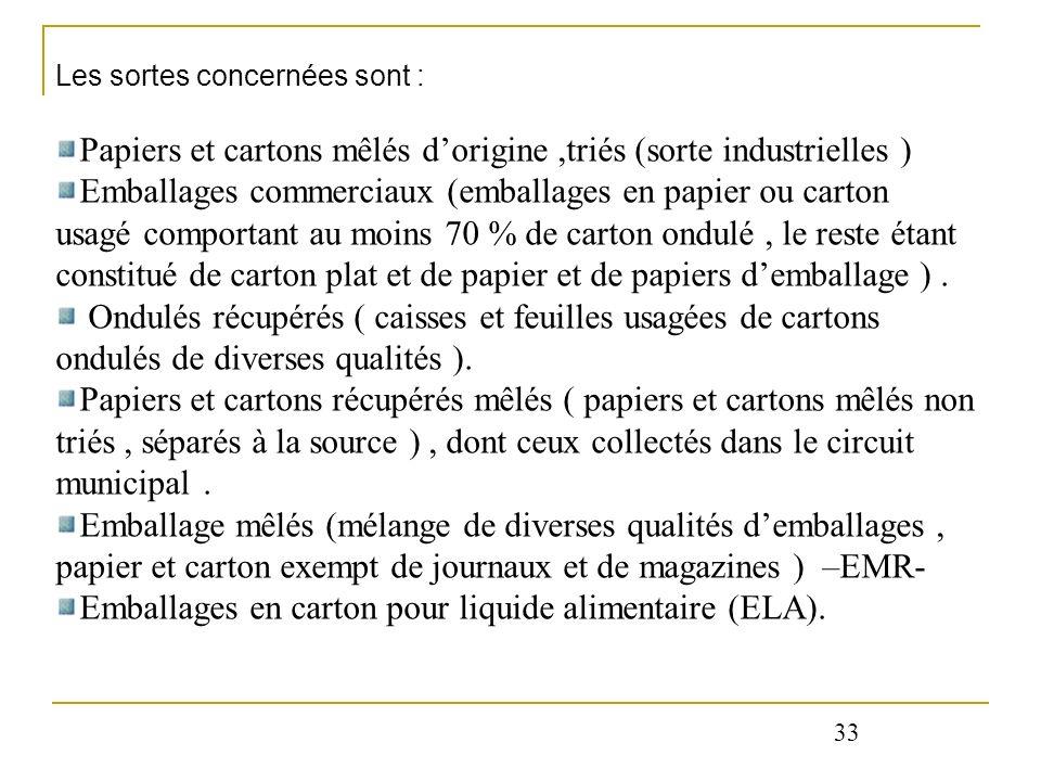 Papiers et cartons mêlés d'origine ,triés (sorte industrielles )